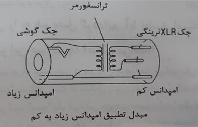 مقاله 2
