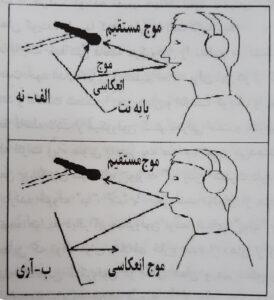 ضبط صدا و انتخاب میکروفن مناسب